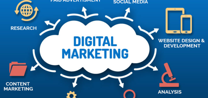 digital-marketing-ft